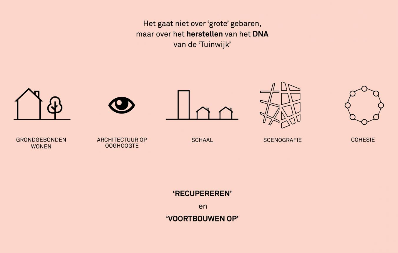 MP1904 Roel De Coninck, Aaron Swartjes, Cente Van Hout