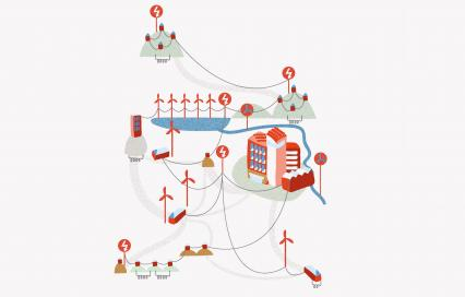 concept energiewijken